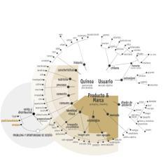 MAPA CONCEPTUAL MANIEU.pdf