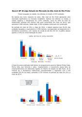 imobiliarias-em-rio-preto-riopretoimobiliarias.com.br-secovi-estudo-do-mercado-imobiliario-sao-jose-do-rio-preto.pdf