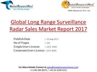 Global Long Range Surveillance Radar Sales Market Report 2017.pdf