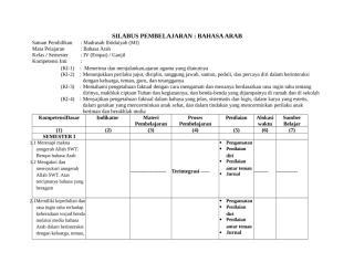 SILABUS BAHASA ARAB KELAS 4.rtf