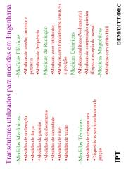 transdutores.pdf