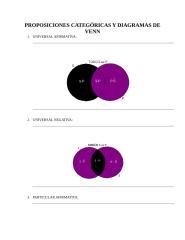proposiciones categóricas y diagramas de venn.doc