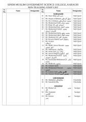 NON-TEACHING STAFF LIST (NAIB QASID).doc