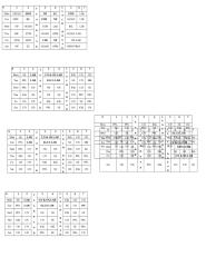 MCA Time table.doc